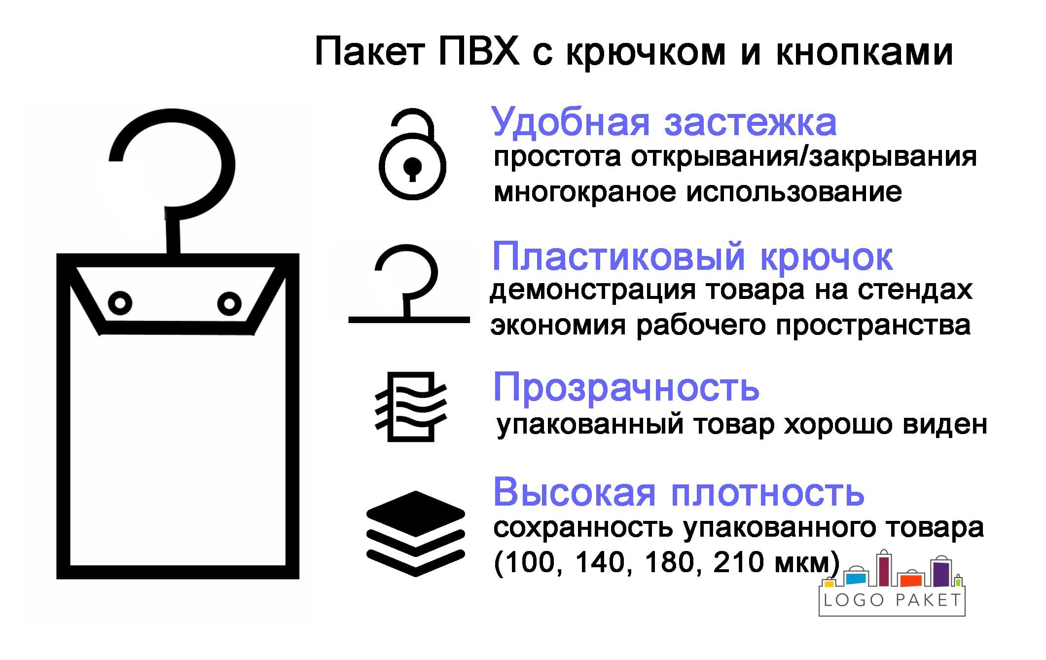 Пакет ПВХ с крючком и кнопками инфографика