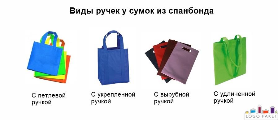 инфографика виды  ручек у сумок из спанбонда