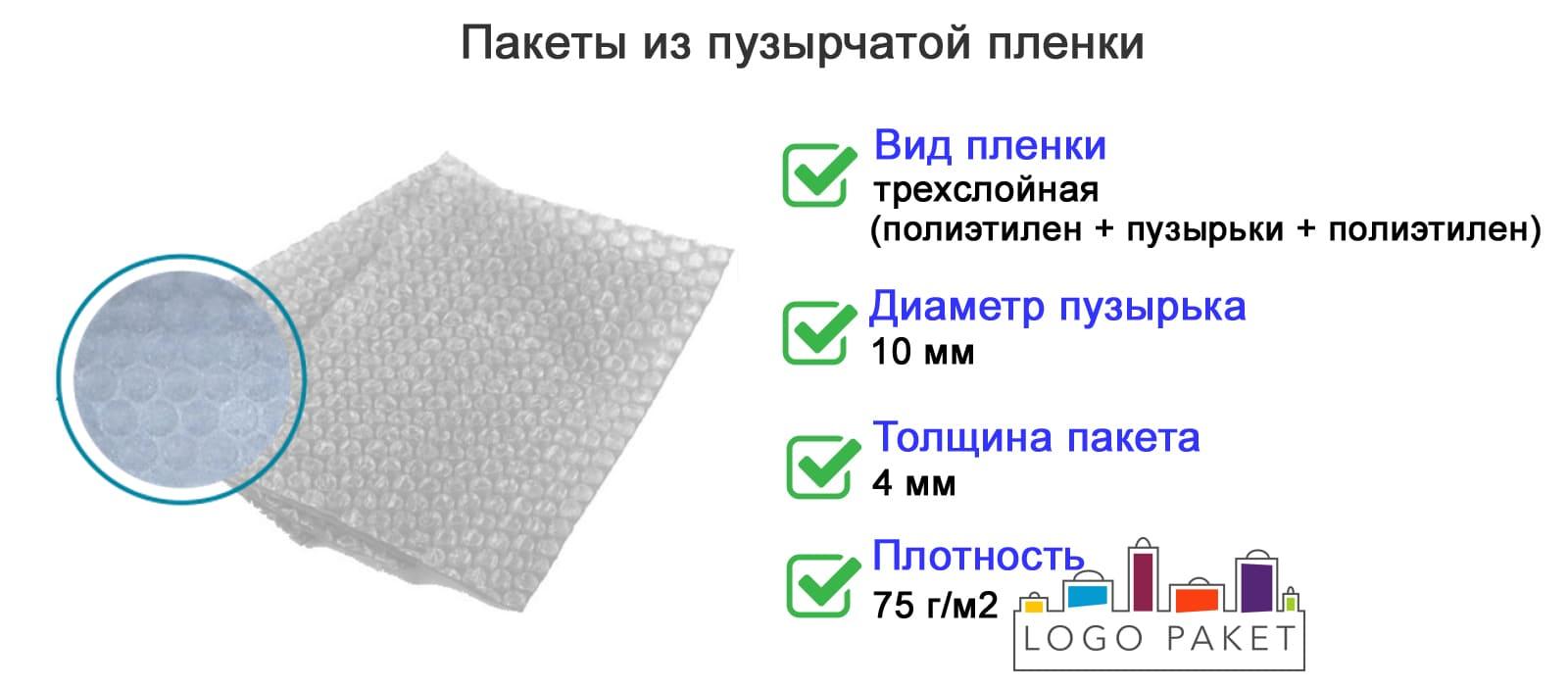 Пакеты из воздушно-пузырчатой плёнки 20х20 инфографика