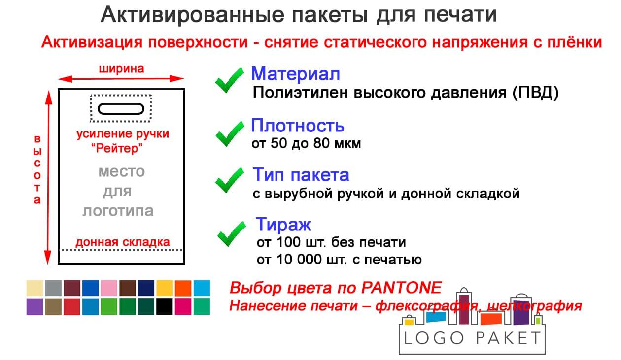 Активированные пакеты инфографика