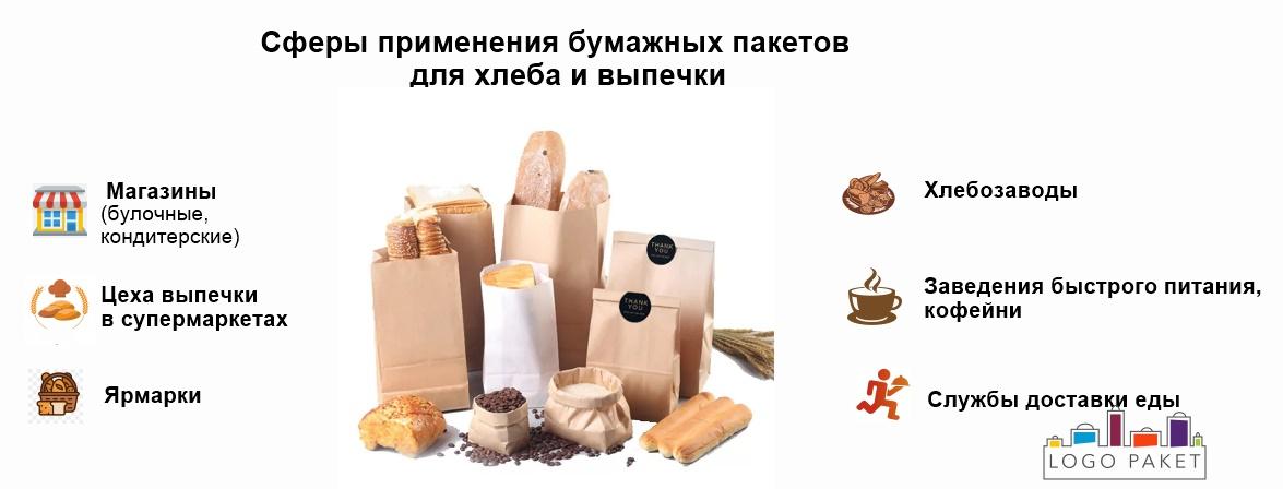 Бумажные пакеты для хлеба инфографика. Сферы применения бумажных пакетов