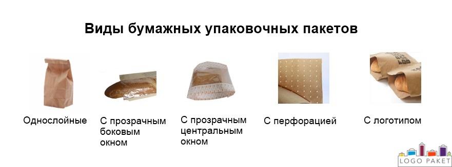 инфографика виды бумажных упаковочных пакетов