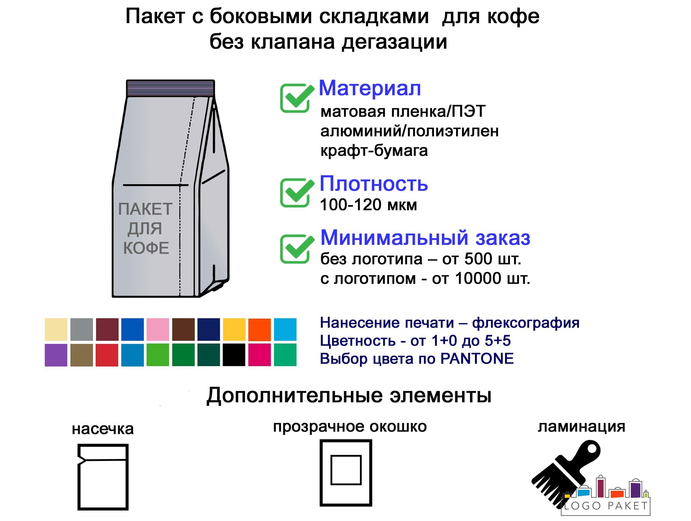 Пакет с боковыми складками для кофе инфографика