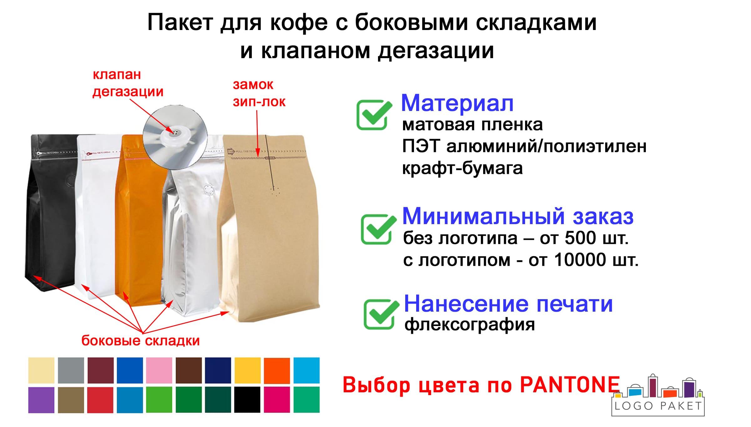 Пакет для кофе инфографика