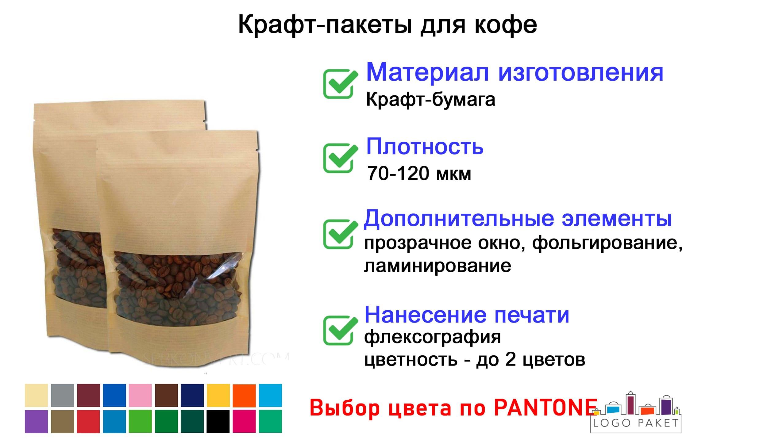 Крафт-пакеты для кофе инфографика