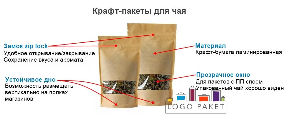 Крафт-пакет для чая