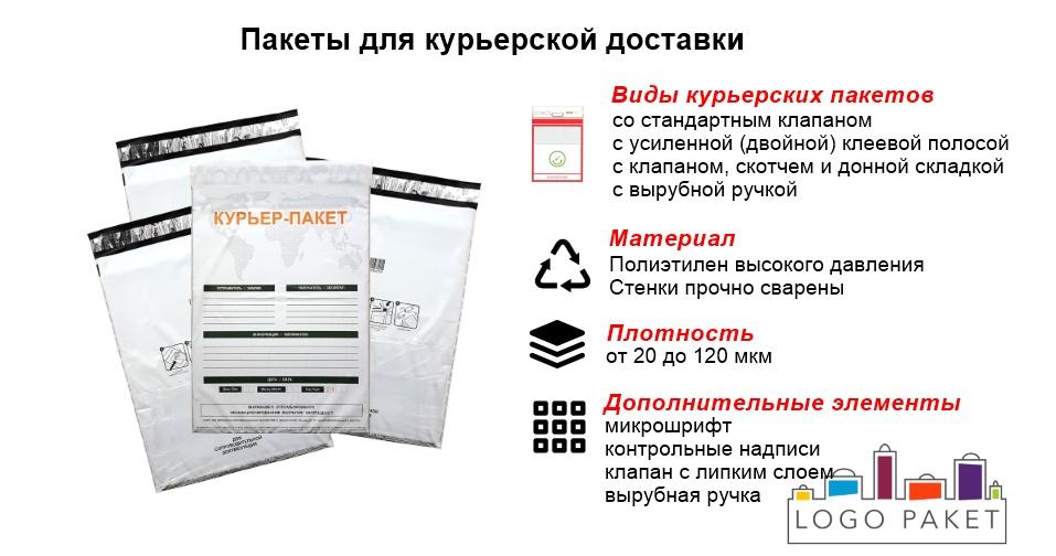 Пакеты для курьерской доставки инфографика