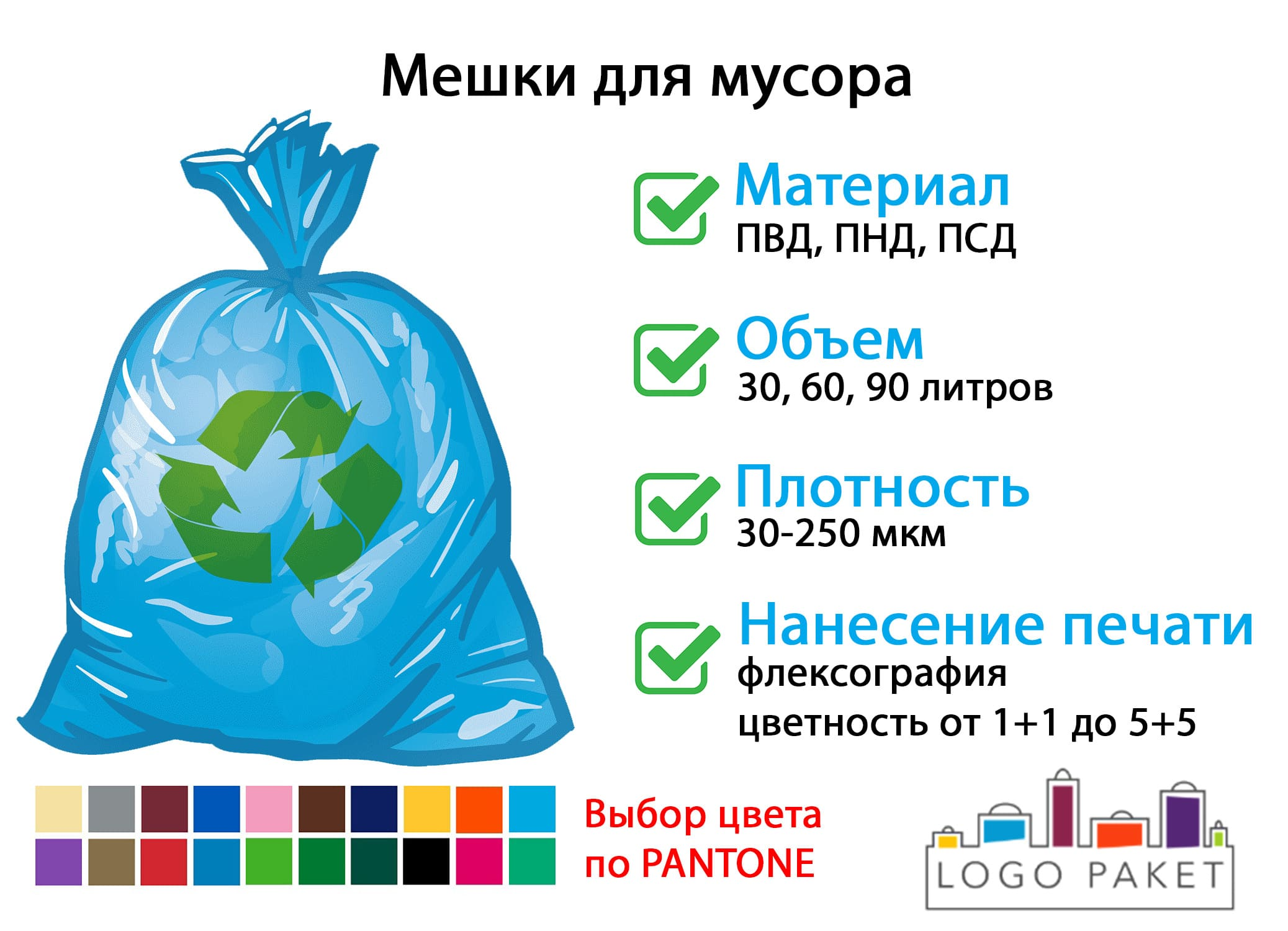 Мешки для мусора инфографика
