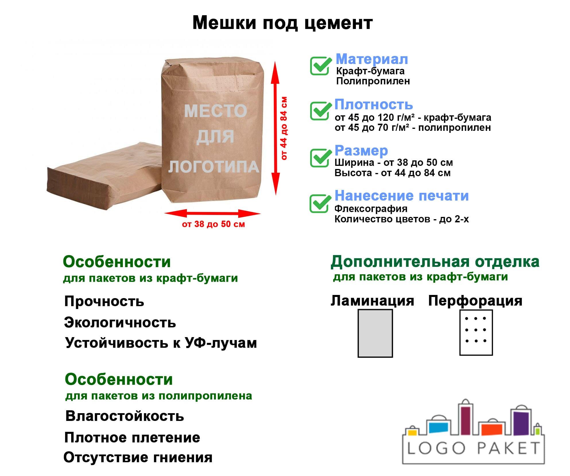 Мешки под цемент инфографика