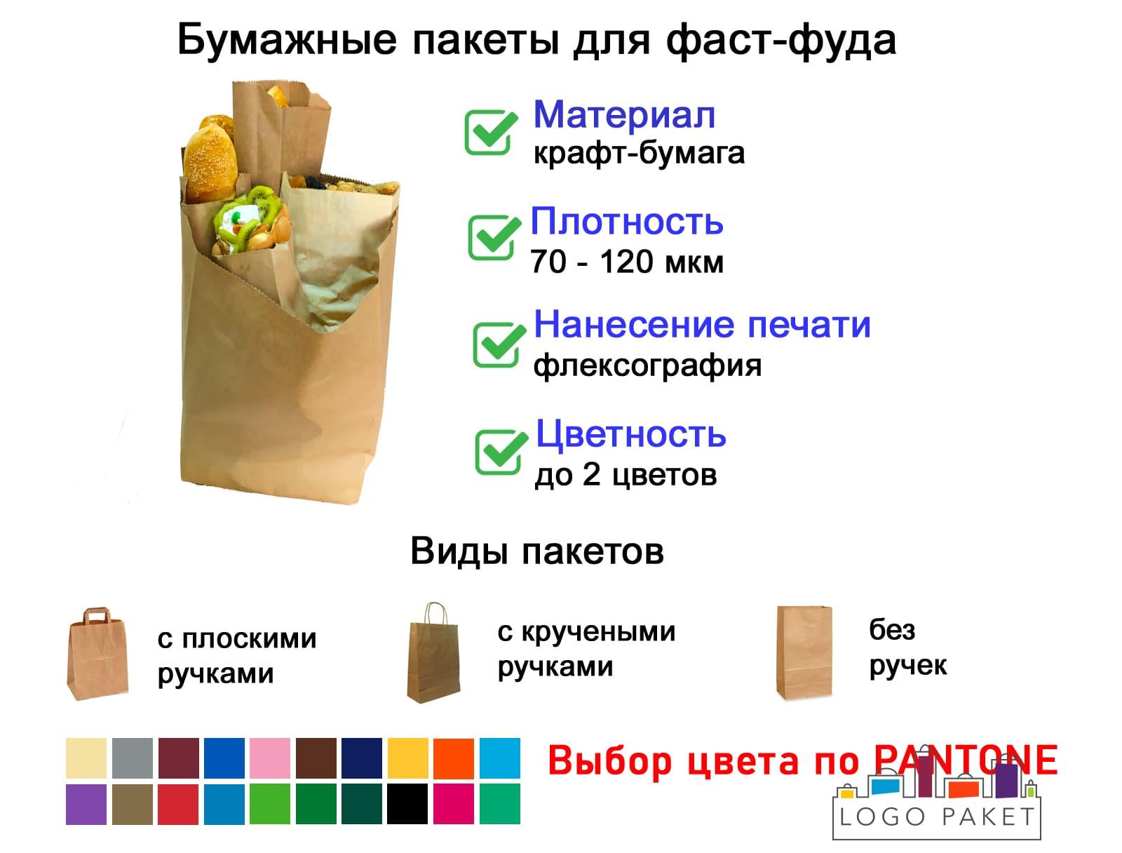 Бумажные пакеты для фаст-фуда инфографика
