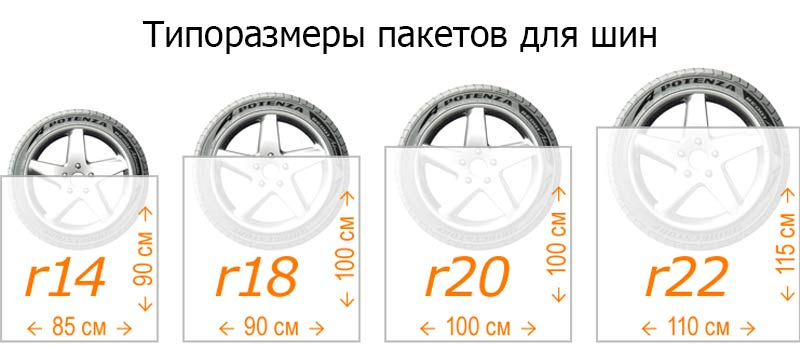 Типорзамеры пакетов для шин