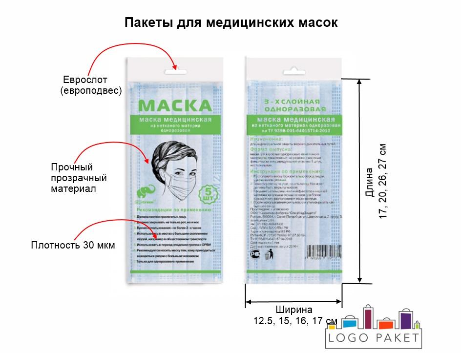 Инфографика для медицинских масок