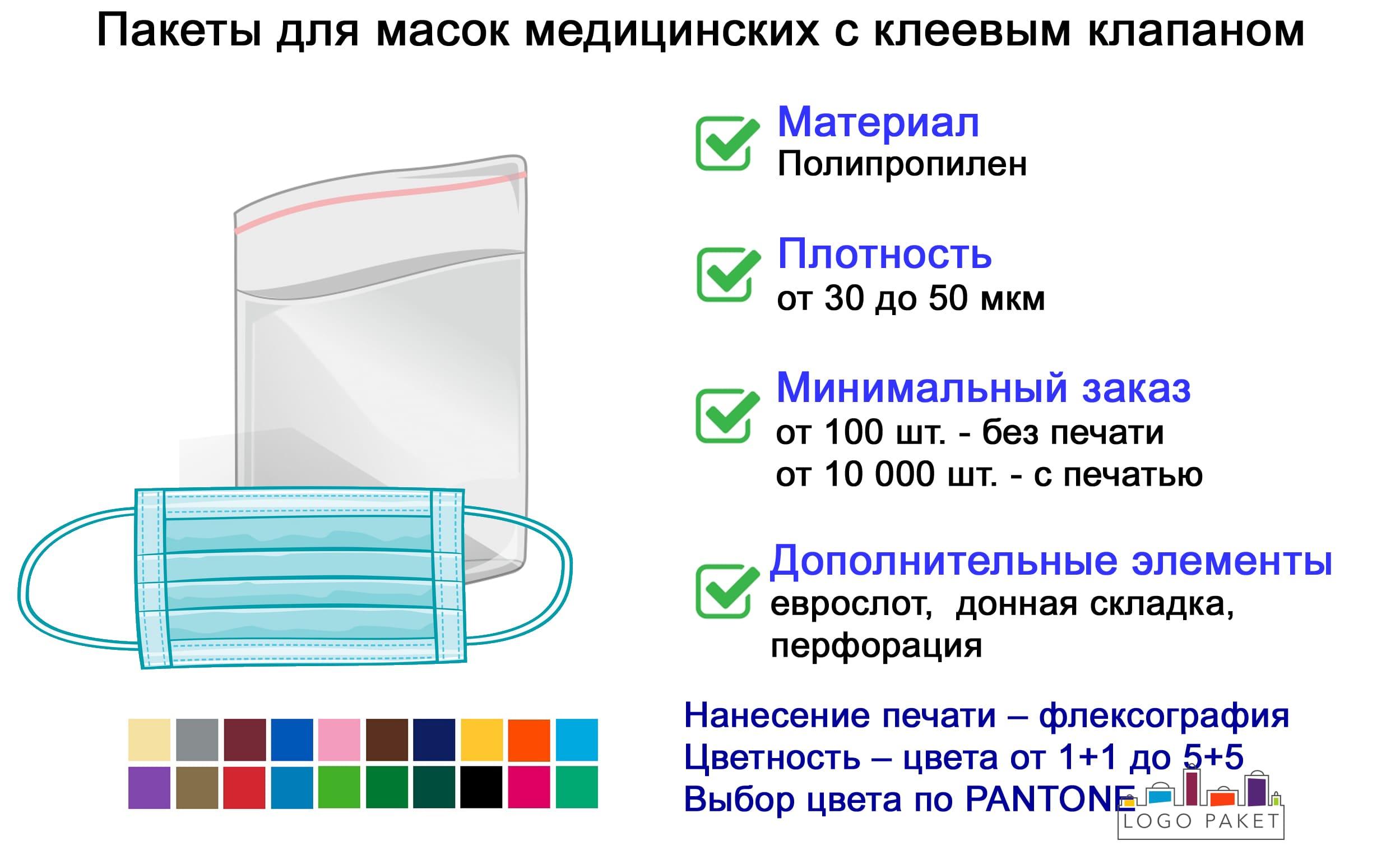 Пакеты для масок медицинских с клеевым клапаном инфографика