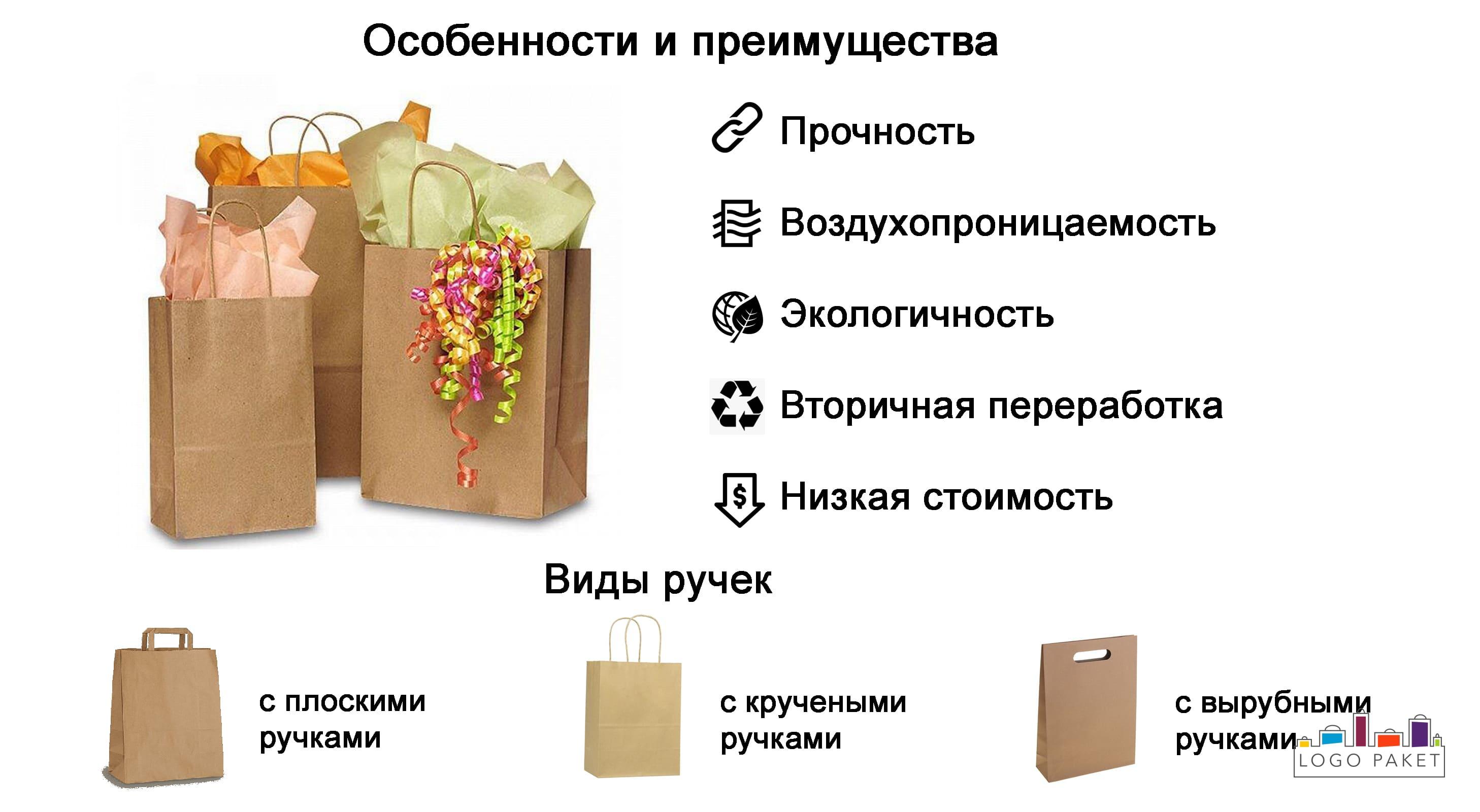 Крафт-пакеты для одежды инфографика