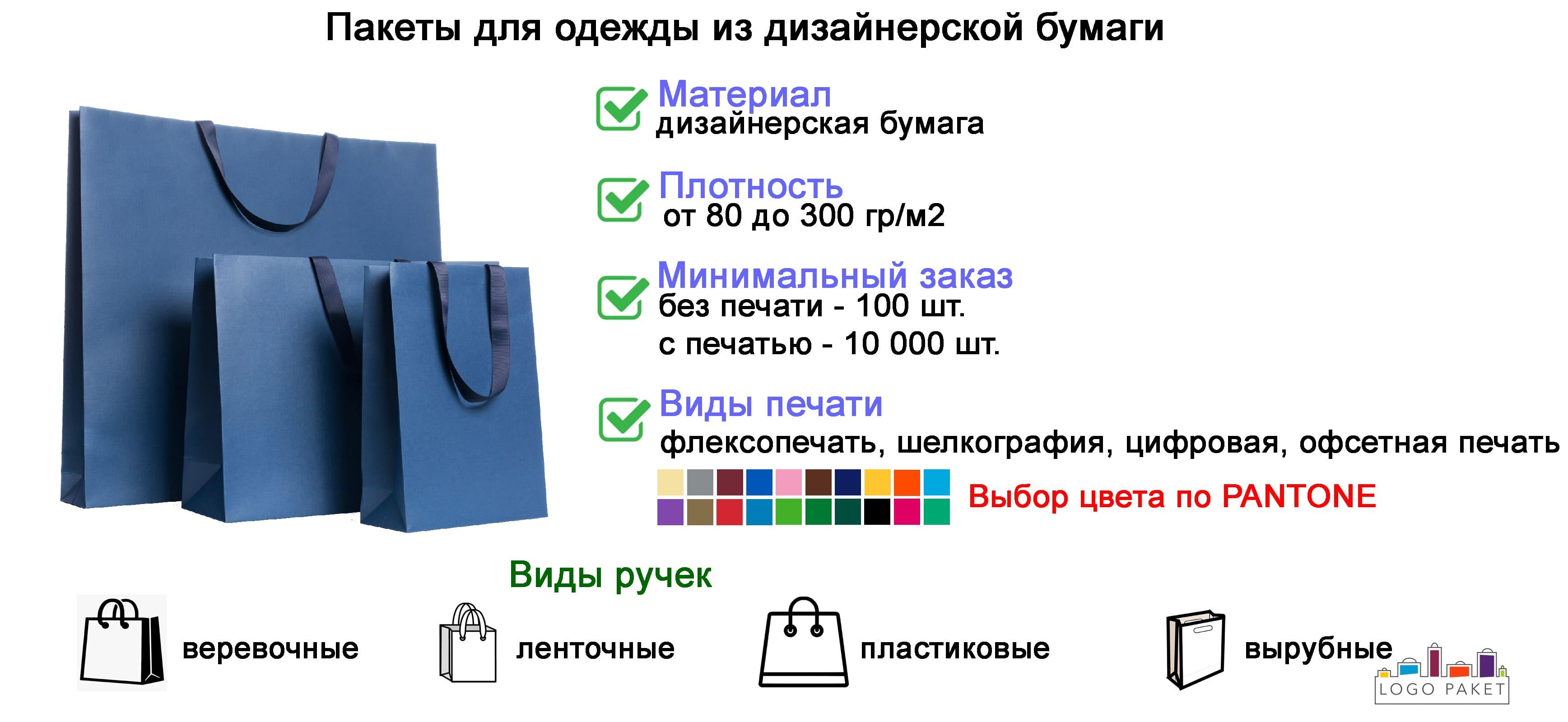 Пакеты для одежды из мелованной бумаги инфографика