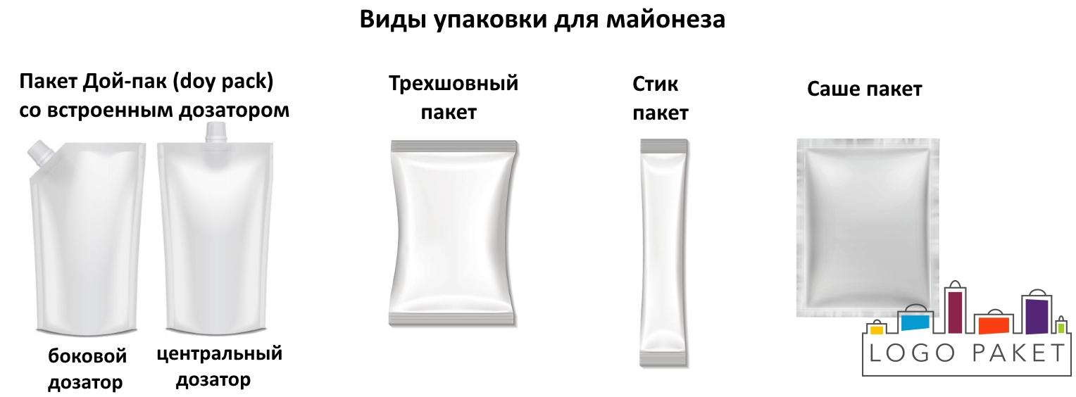 Виды упаковок майонеза инфографика