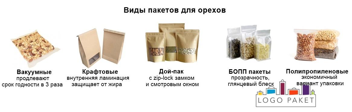 Пакеты для орехов инфографика