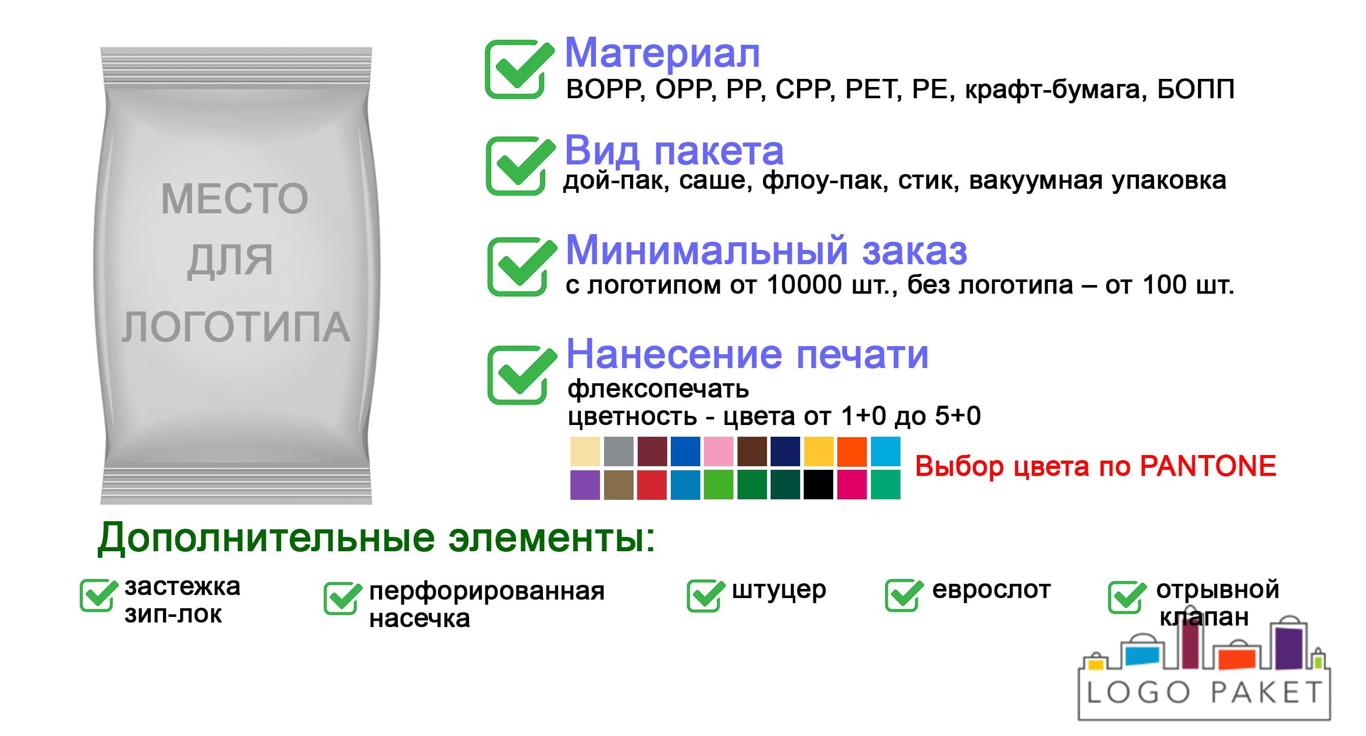 Упаковка для шампуня инфографика