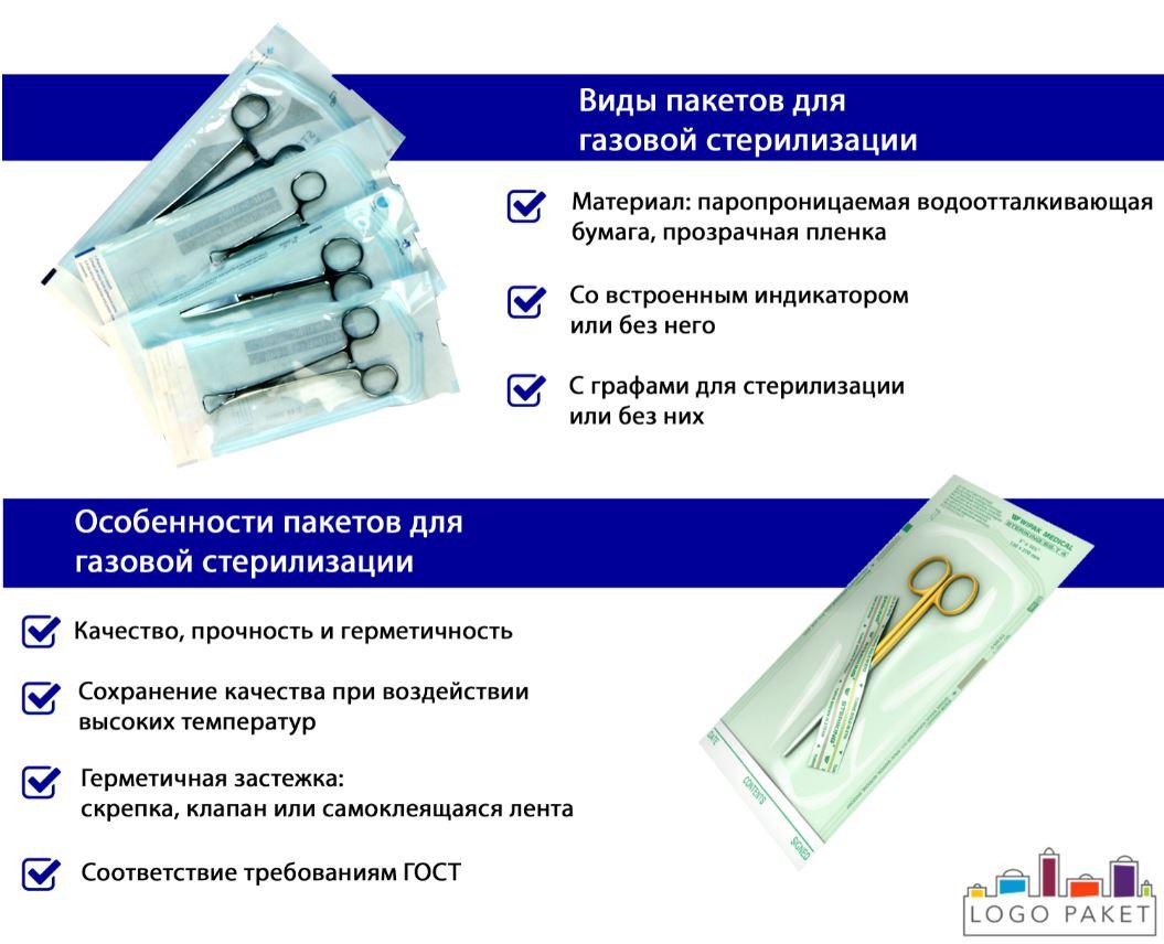 Пакеты для газовой стерилизации инфографика