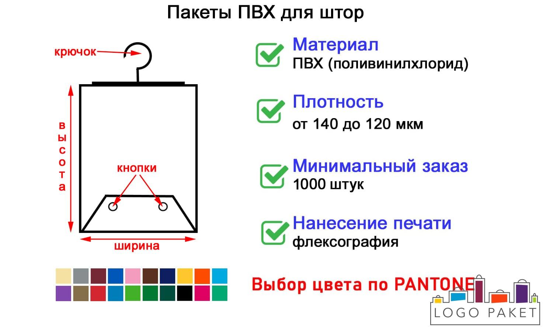 Пакет ПВХ для штор инфографика