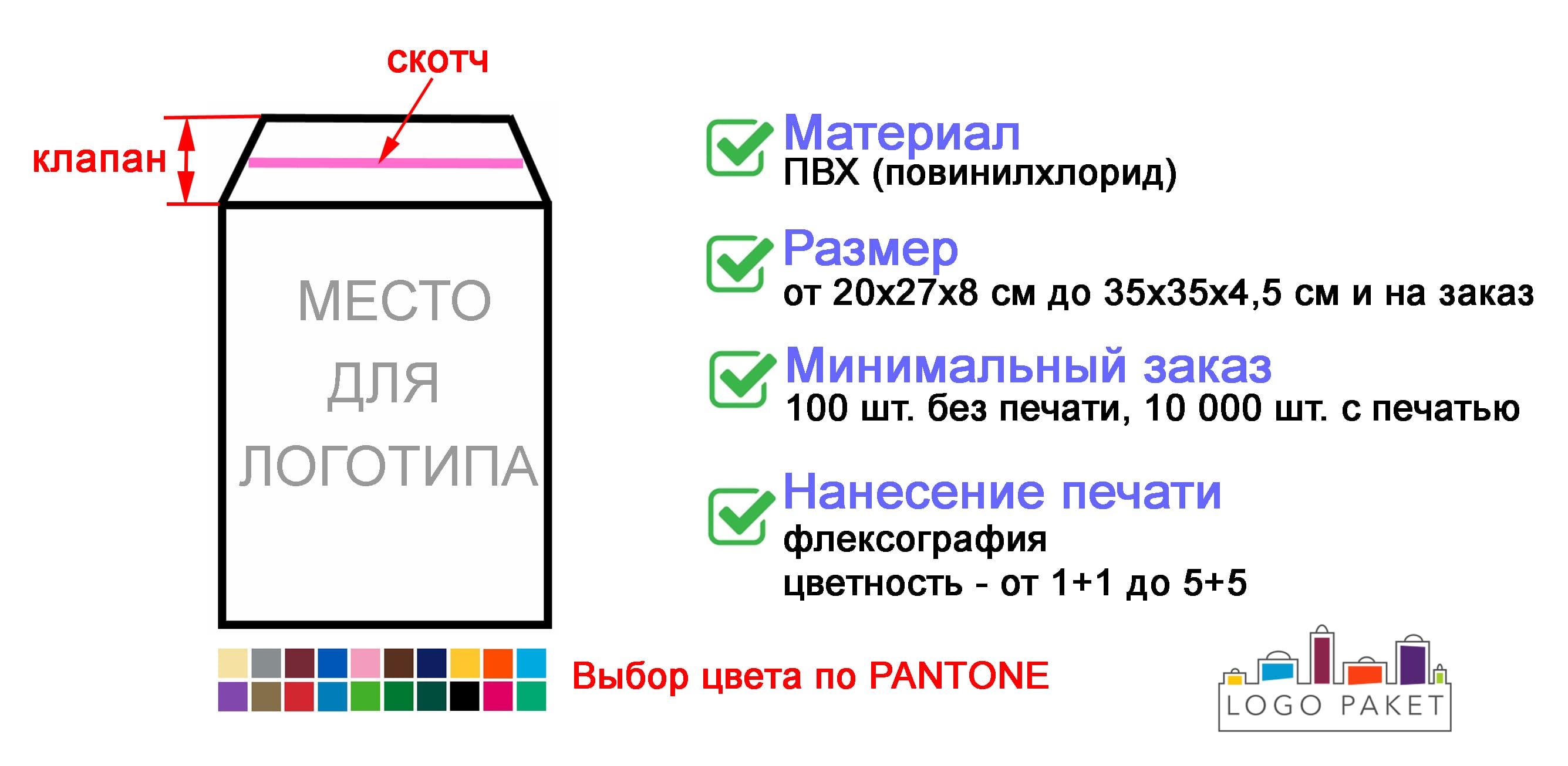 Пакет ПВХ со скотч-клапаном для постельного белья инфографика