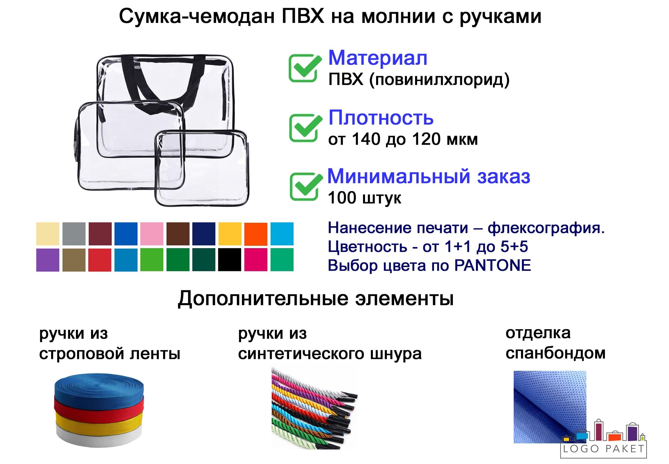 Сумка-чемодан ПВХ на молнии с ручками инфографика