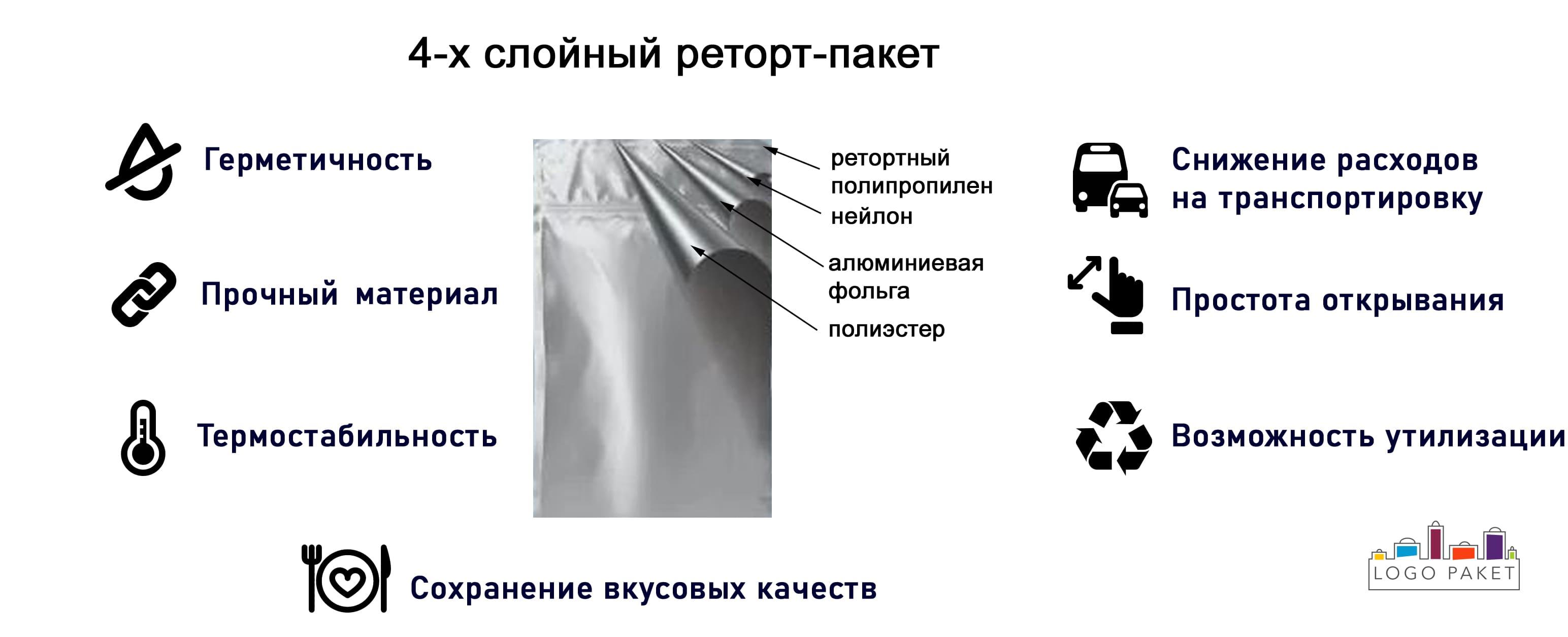 4-х слойный реторт-пакет инфографика