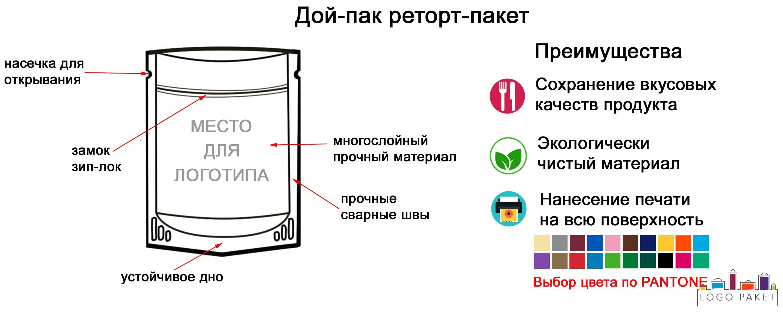 Реторт-пакет дой-пак инфографика