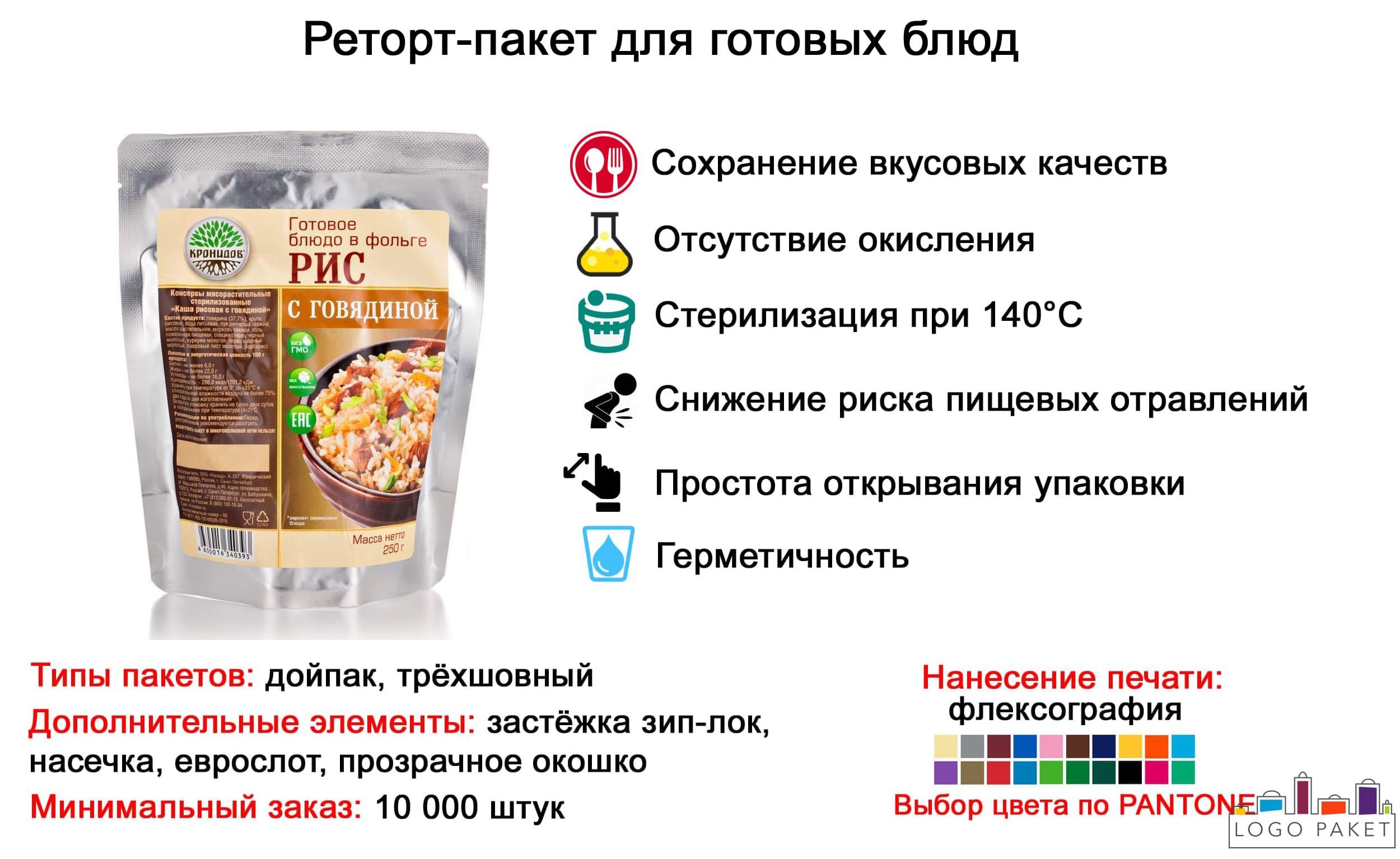 Реторт пакет для гоовых блюд инфографика
