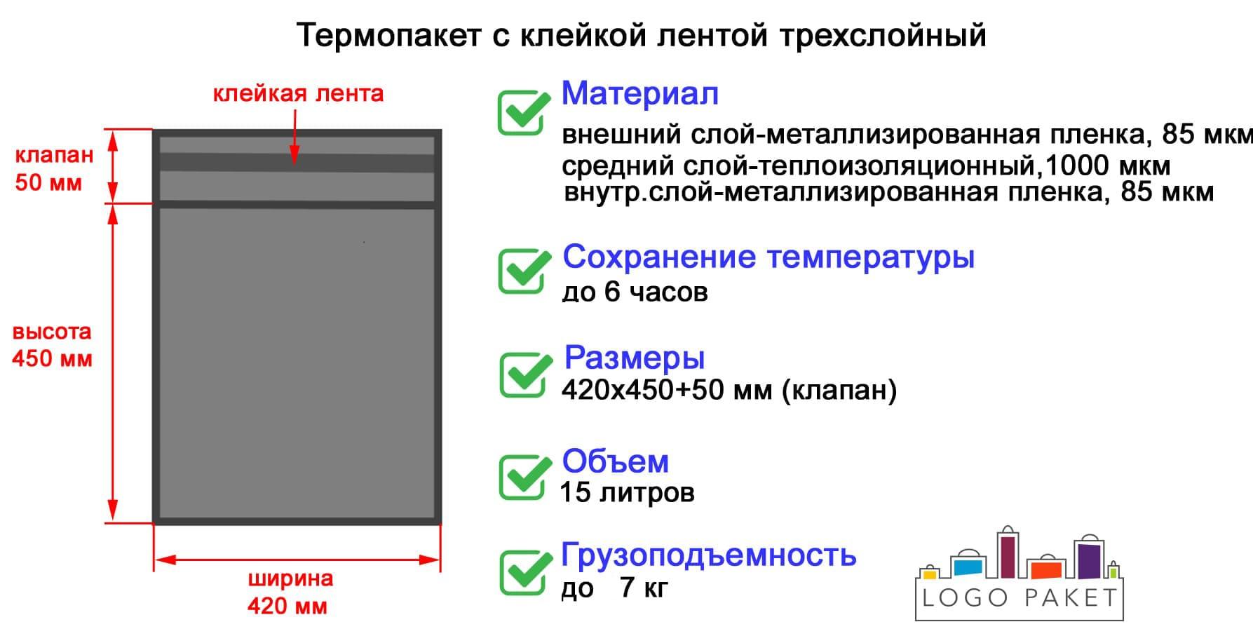 Термопакет с клейкой лентой трехслойный инфографика