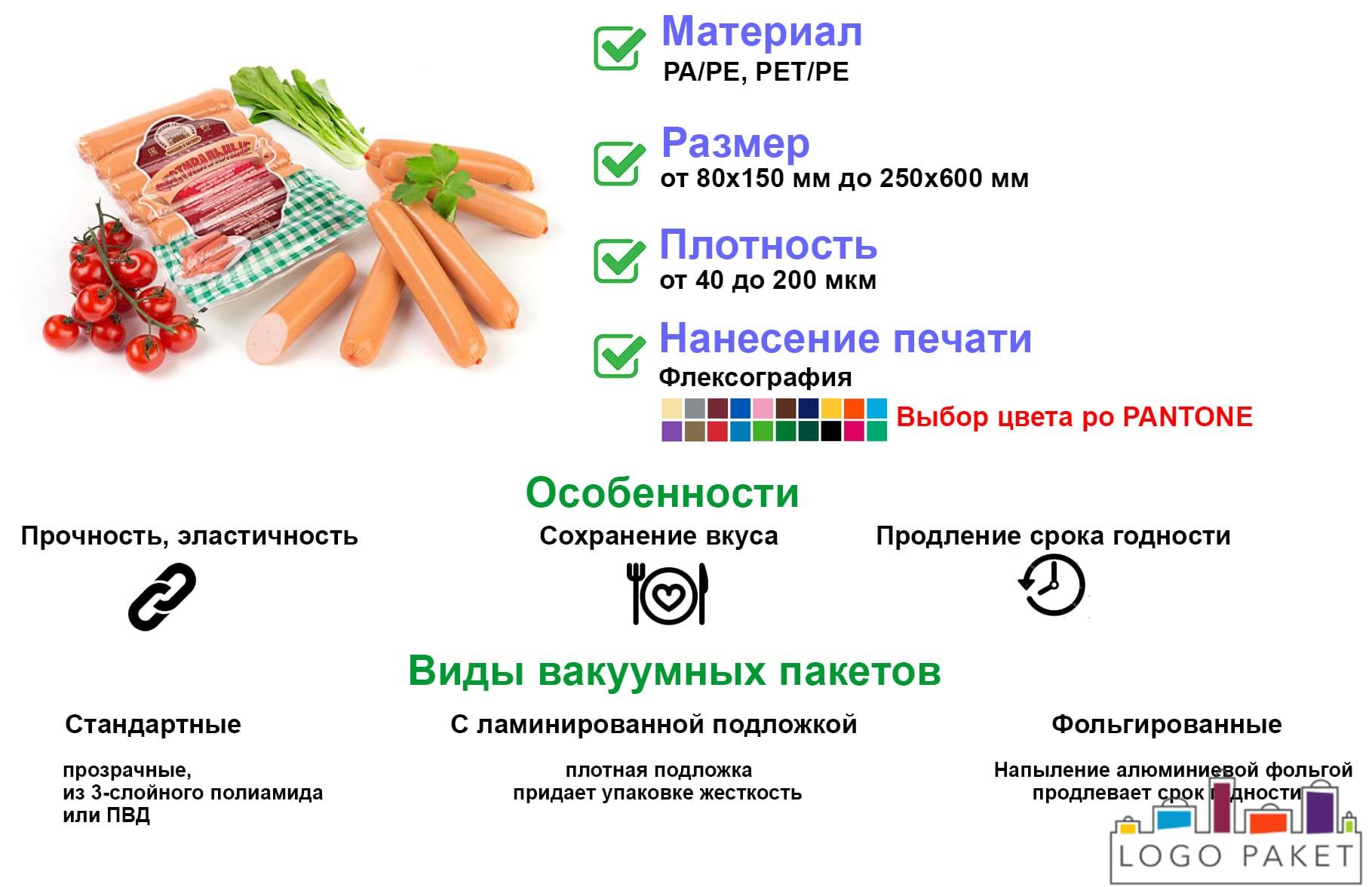 Вакуумные пакеты для сосисок и колбас инфографика