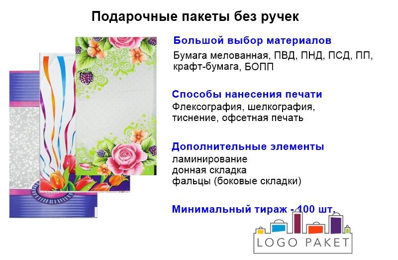 Инфографика подарочный пакет без ручек