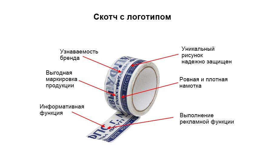 Инфографика скотч с логотипом