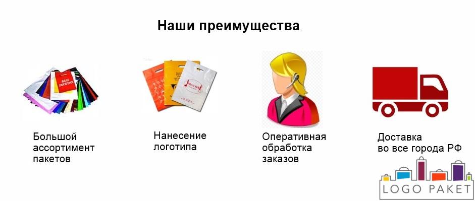 Вот почему вам стоит выбрать компанию Логопакет!