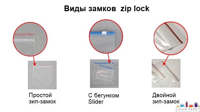 инфографика виды замков zip lock
